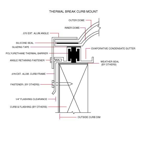 thermal break skylight cad drawing