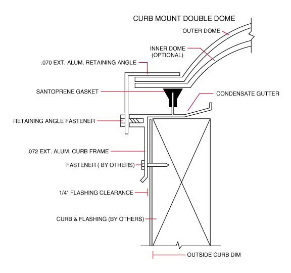 curb mount cad drawing