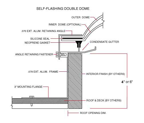 self flashing skylight cad drawing