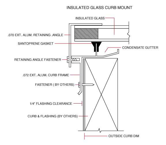flat glass curb mount cad drawing