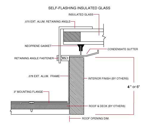self flashing insulated glass skylight