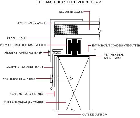 thermal break curb mount glass cad drawing