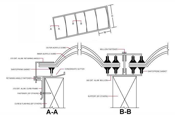 tandem skylights cad drawing