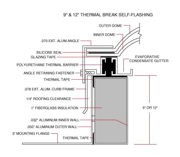 Self Flashing Thermal Break 9 Quot Or 12 Quot Birdview Skylights